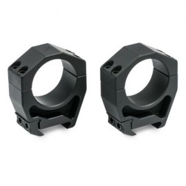 Mounts for scope